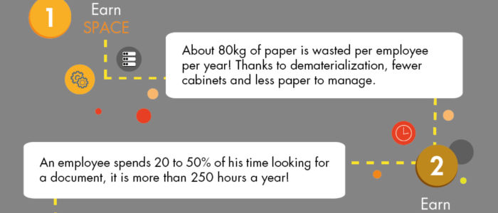 Infographics-Dematerialization